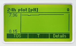 نمایشگر انلاین مخصوص سیستم های هیدروپونیک، گلخانه و کشاوزی مدل HI981421