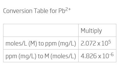 محاسبه پارامترهای سرب