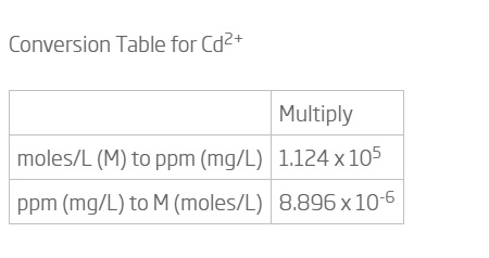 جدول محاسبات کادمیوم