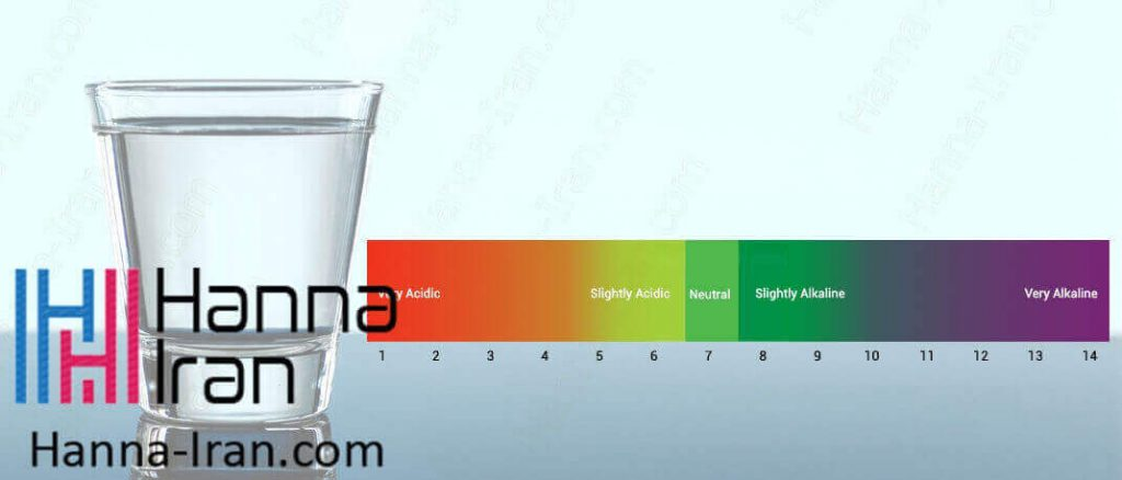 رنج اندازهگیری PH آب